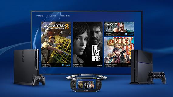 Gaikai mostra possíveis preços dos jogos comprados através da PlayStation Now