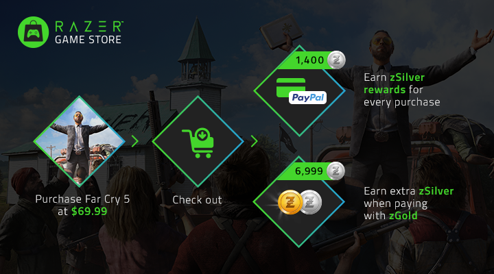 Razer Game Store fecha as portas após 10 meses de actividade